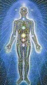 Prana centers in human body